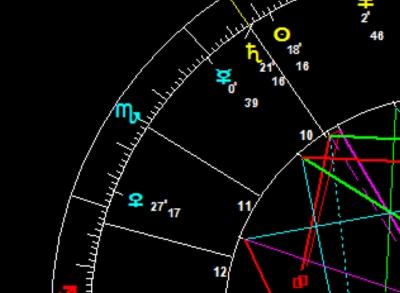Richard III planets in Scorpio